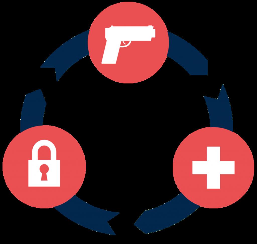 An Bradán Feasa - Security Awareness Training Courses